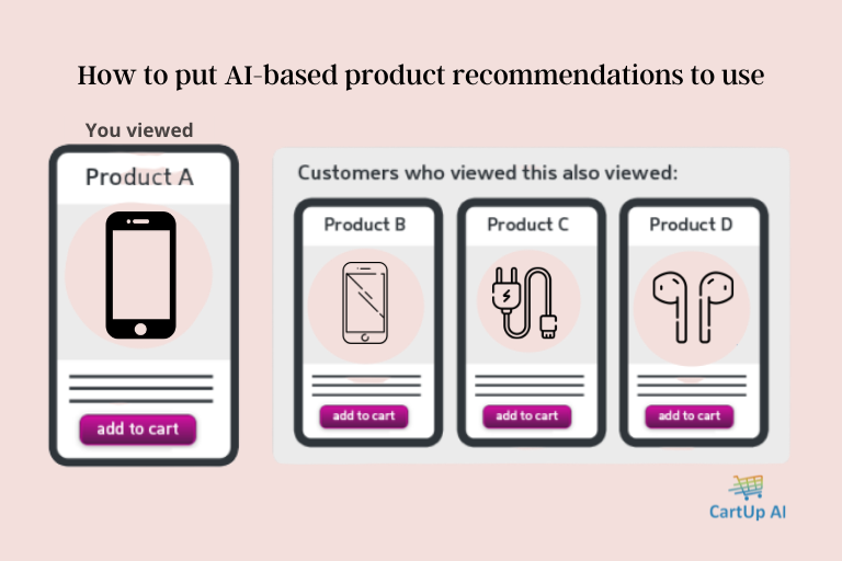 How to put AI-based product recommendations to use