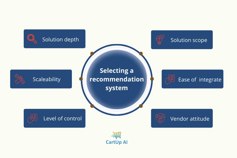 Selecting a recommendation system